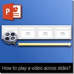 How to play a video across slides