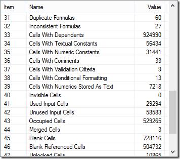 analysis table