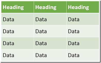 Good data - example