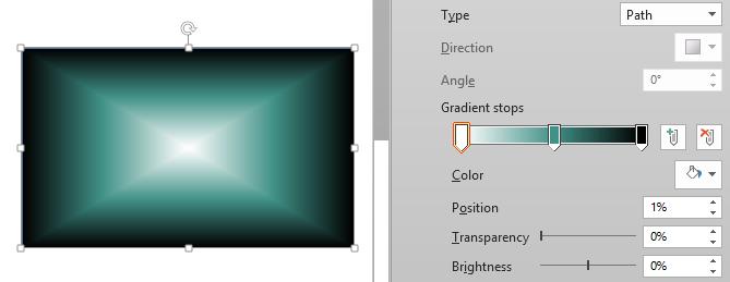 path of gradient