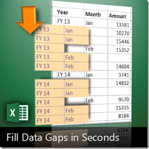 fill gaps in data using Power Query