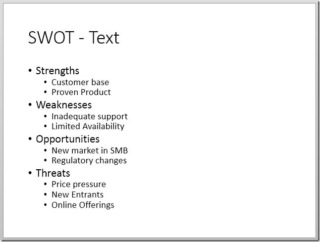 SWOT diagram base text as bullets