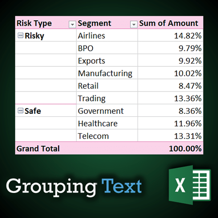 grouping text in Pivot table