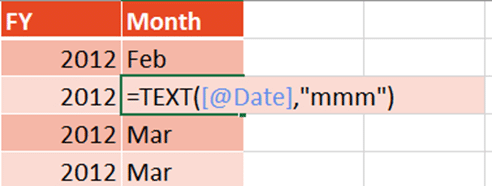 Convert month into raw data