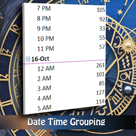 Date time grouping