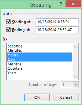 grouping on days and hours