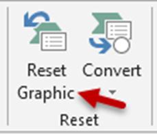 Reset graphic