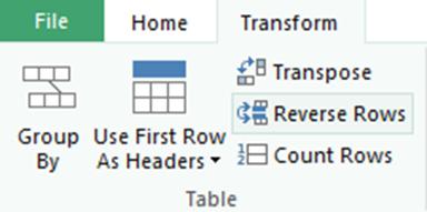 reversing row order in Excel data