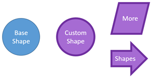 How to Set Default Shape in PowerPoint