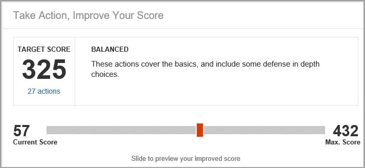 Secure score target