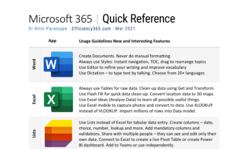 Microsoft 365 quick reference poster