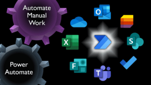 Power Automate poster